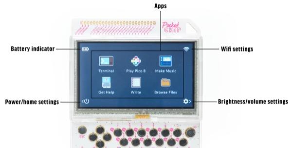 Next Thing Co  PocketC H I P  Documentation